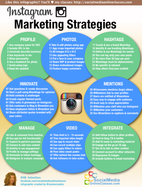 64 estrategias de marketing para Instagram