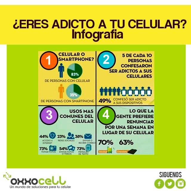 ¿Eres adicto al móvil?
