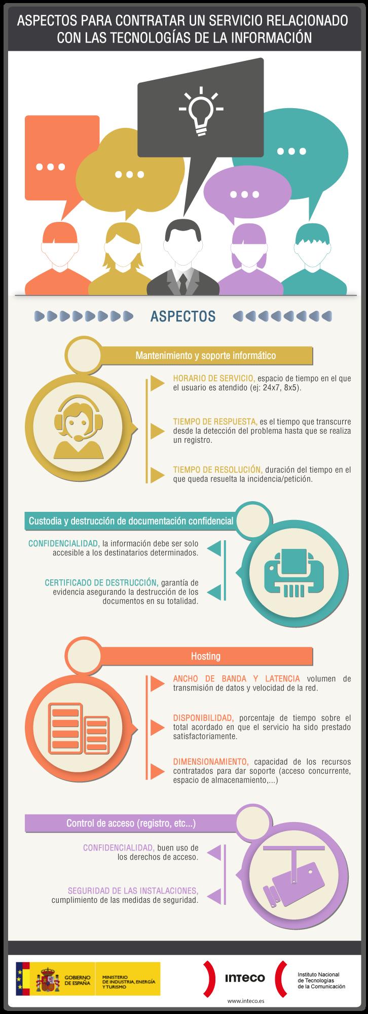 Aspectos a tener en cuenta al contratar servicios TIC