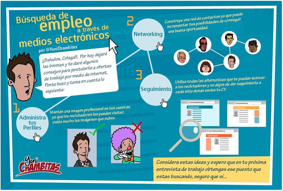 B squeda de empleo por medios electr nicos infografia for Busqueda de telefonos por calles