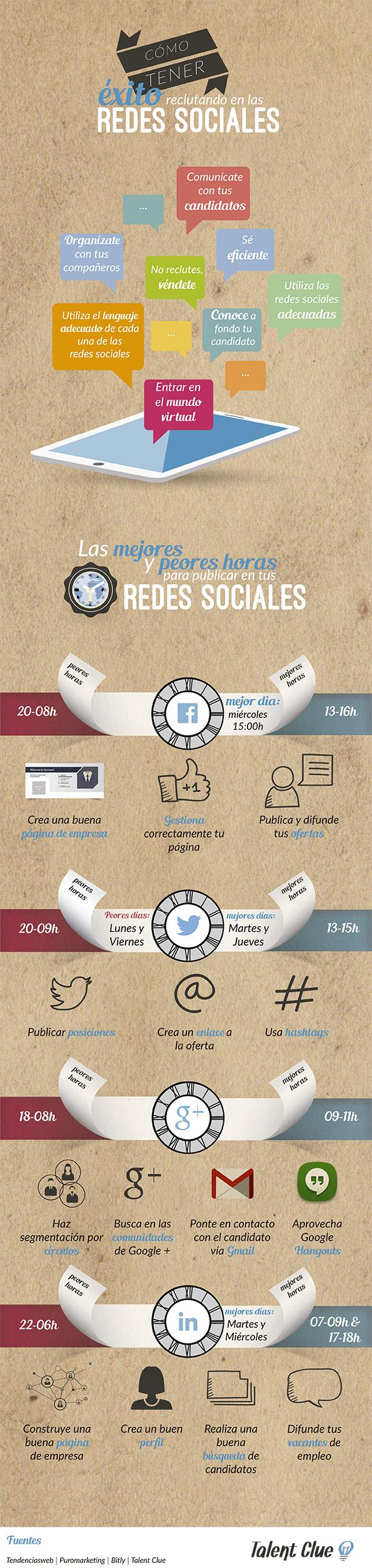 Cómo Tener Éxito Reclutando en las Redes Sociales
