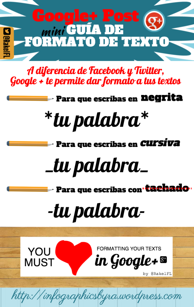 Formatos de texto en Google +