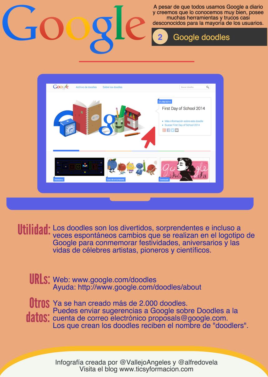 Servicios Google: 02 - Google doodles