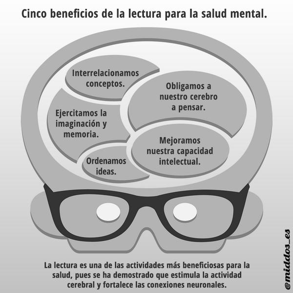 5 beneficios de la lectura para la salud mental