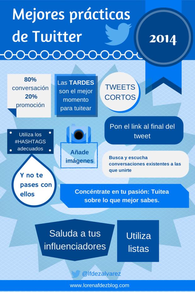 Mejores prácticas en Twitter