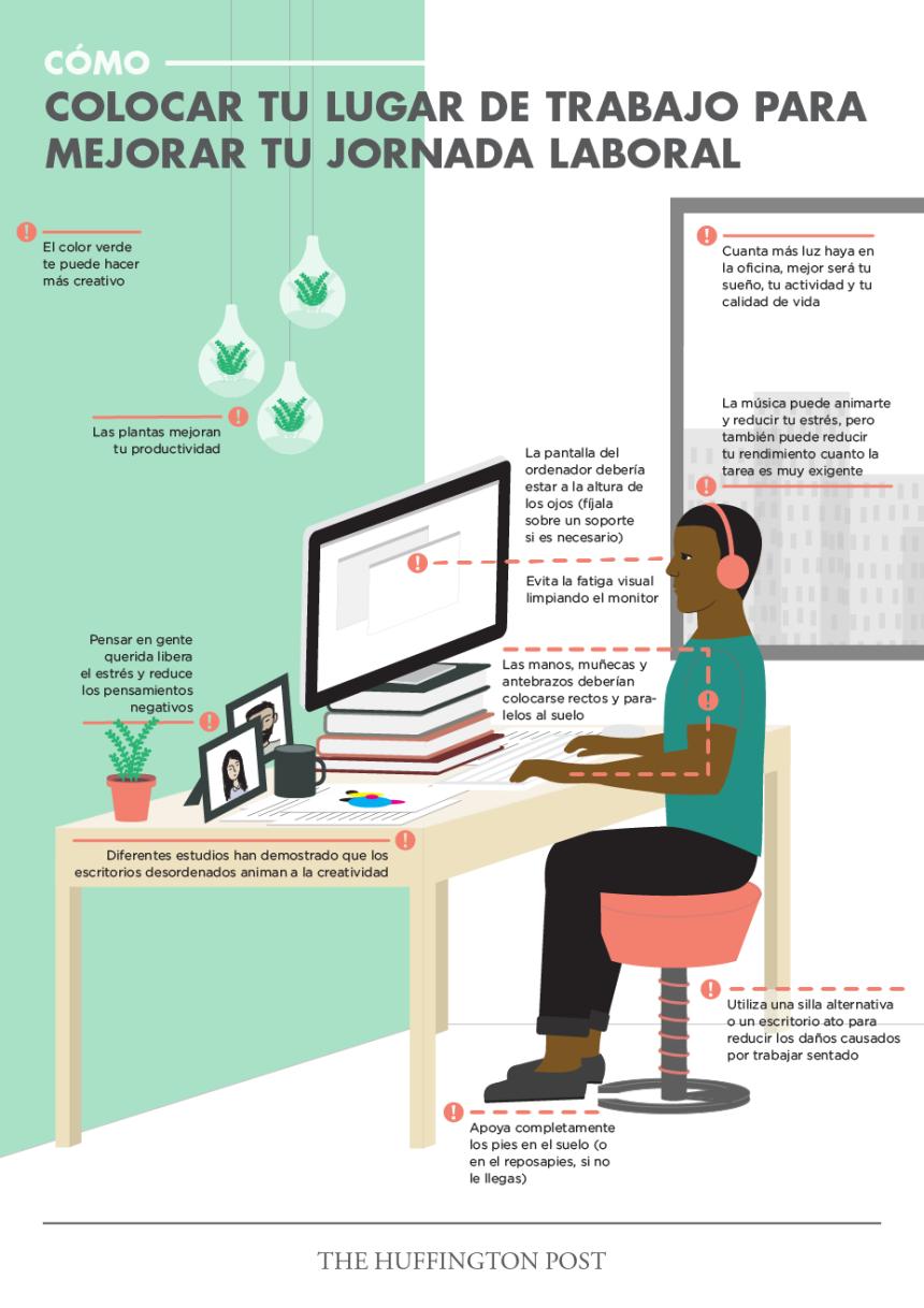 Organiza tu mesa de trabajo para ser más productivo