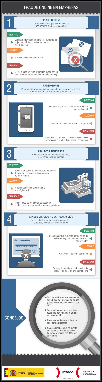 Fraude online en empresas