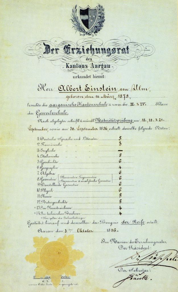 Las notas de Einstein a los 17 años