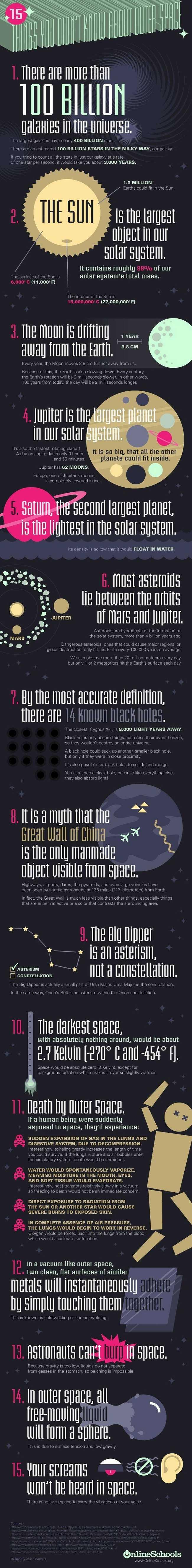 15 datos sobre el espacio exterior que no conoces