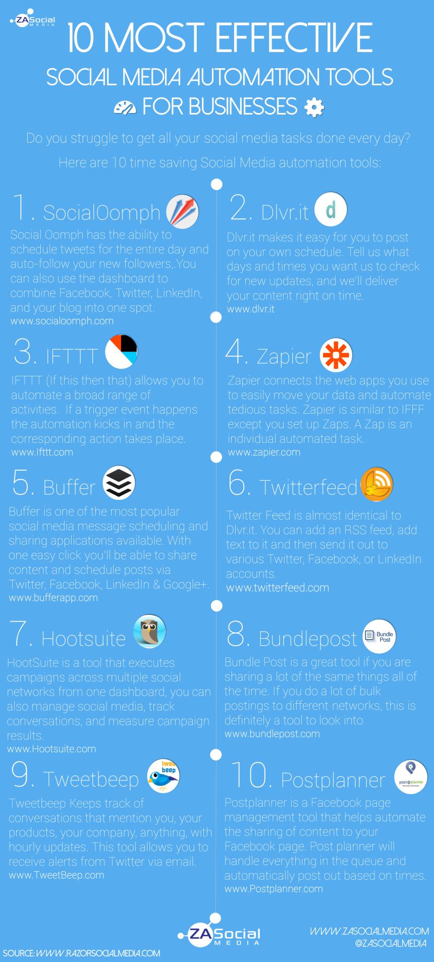 10 herramientas efectivas para automatizar Redes Sociales