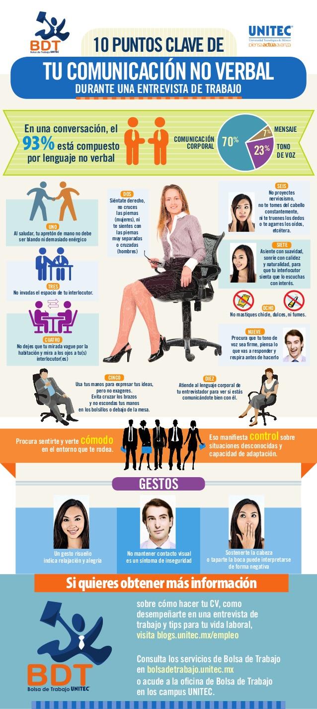 10 puntos clave de la comunicaci n no verbal en la for Cursos de la oficina de empleo