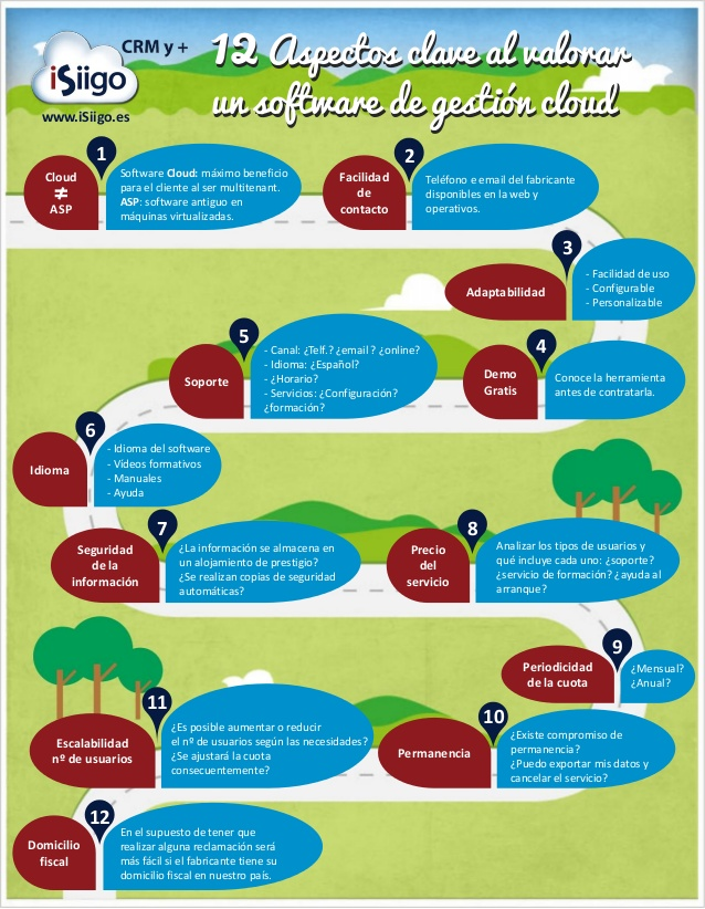 12 aspectos clave al valorar un software de gestión cloud