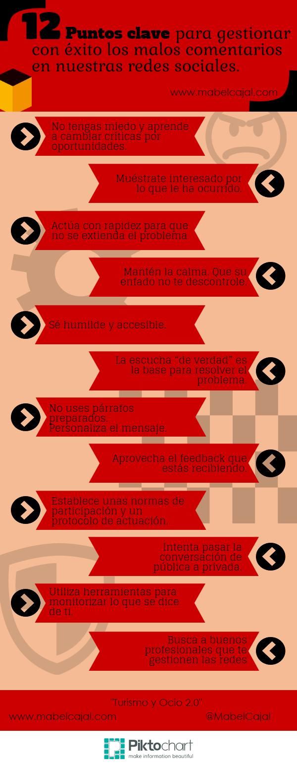 12 claves para gestionar malos comentarios en Redes Sociales