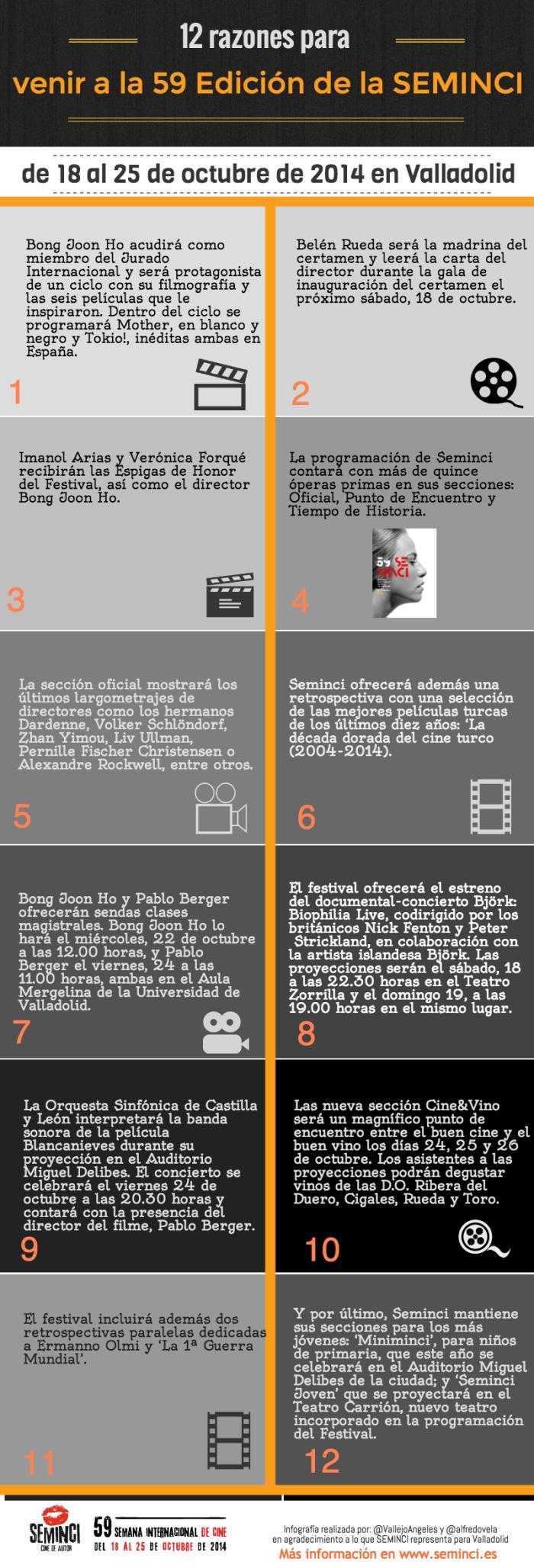 12 razones para que vengas a la #SEMINCI