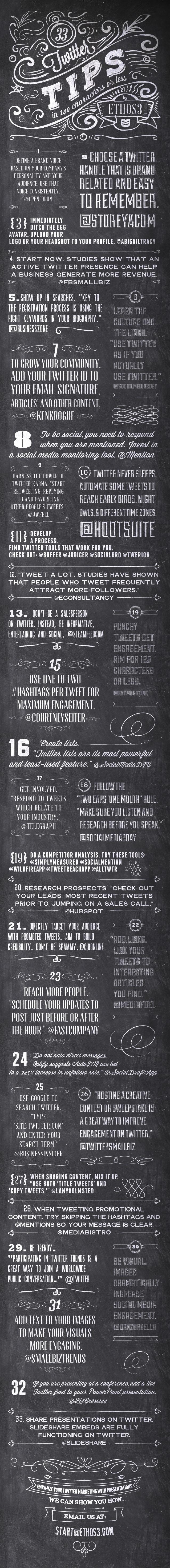 33 consejos sobre Twitter en 140 caracteres
