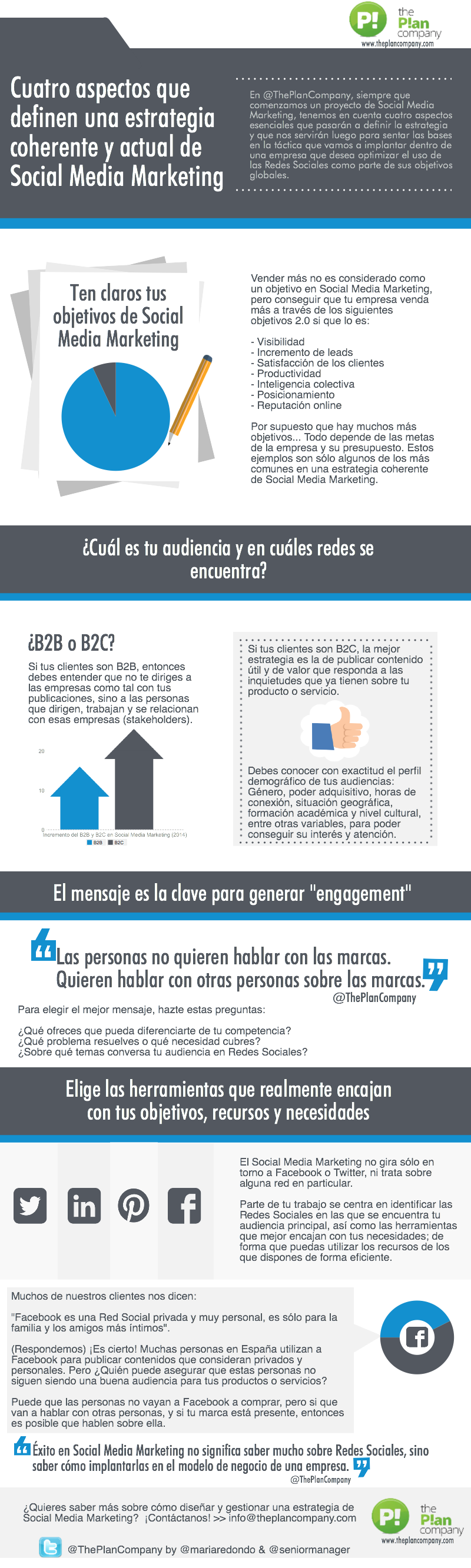4 aspectos para una estrategia coherente de Social Media Marketing