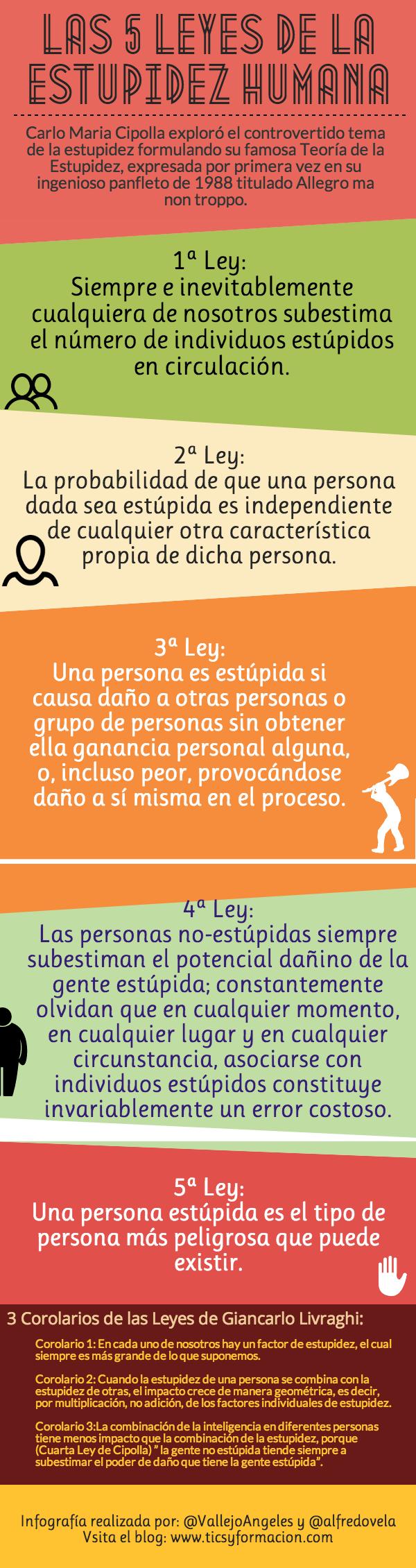 Las 5 leyes de la Estupidez Humana (Carlos María Cipolla) y 3 corolarios