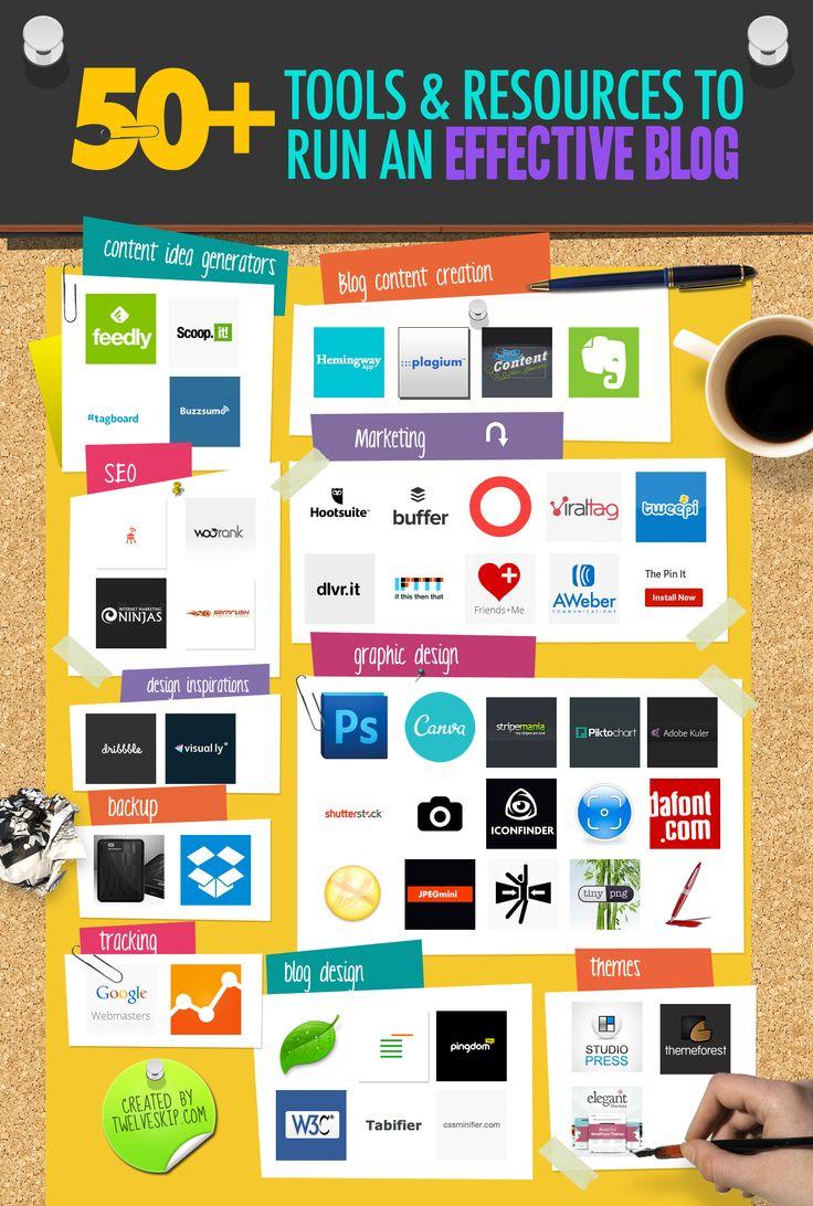 50 herramientas para tu blog