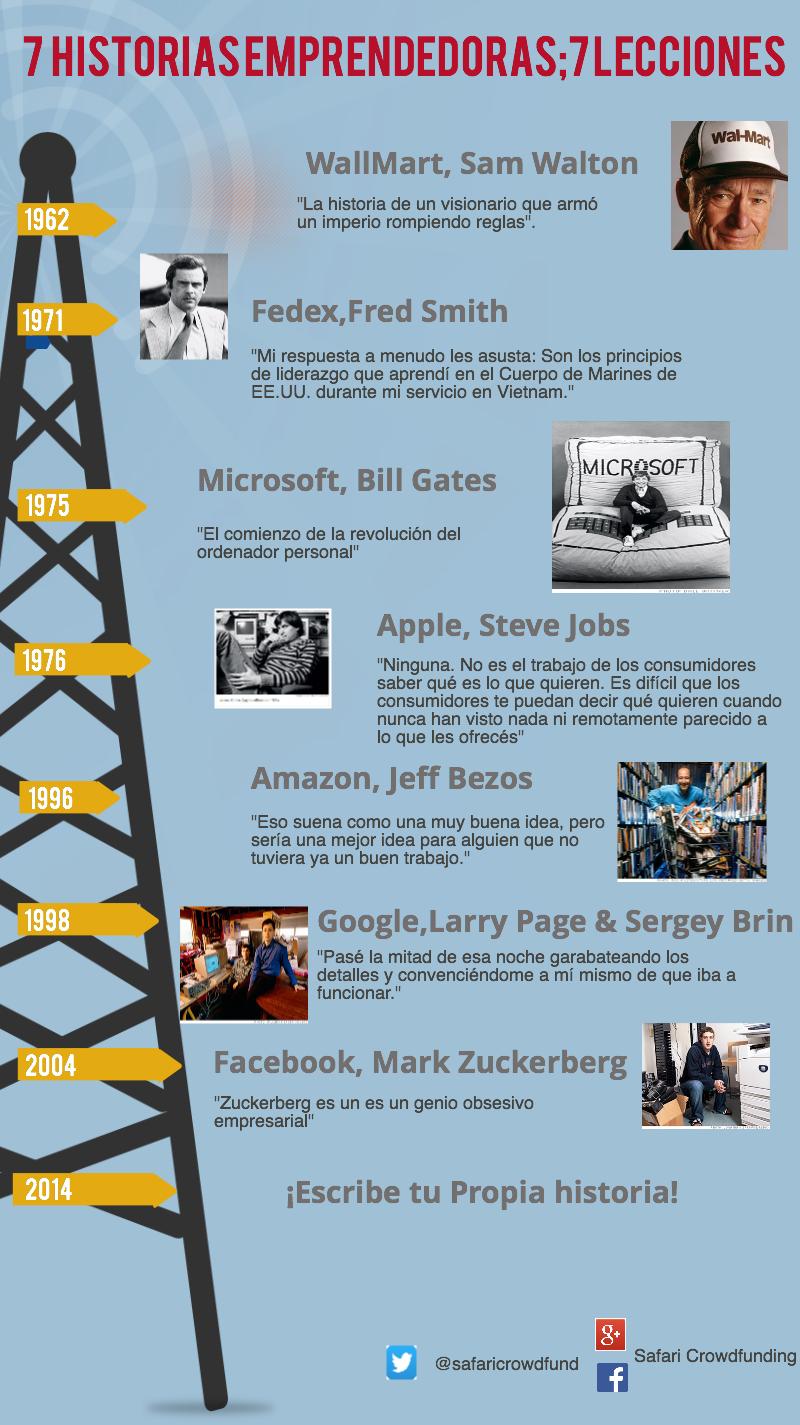 7 historias emprendedoras