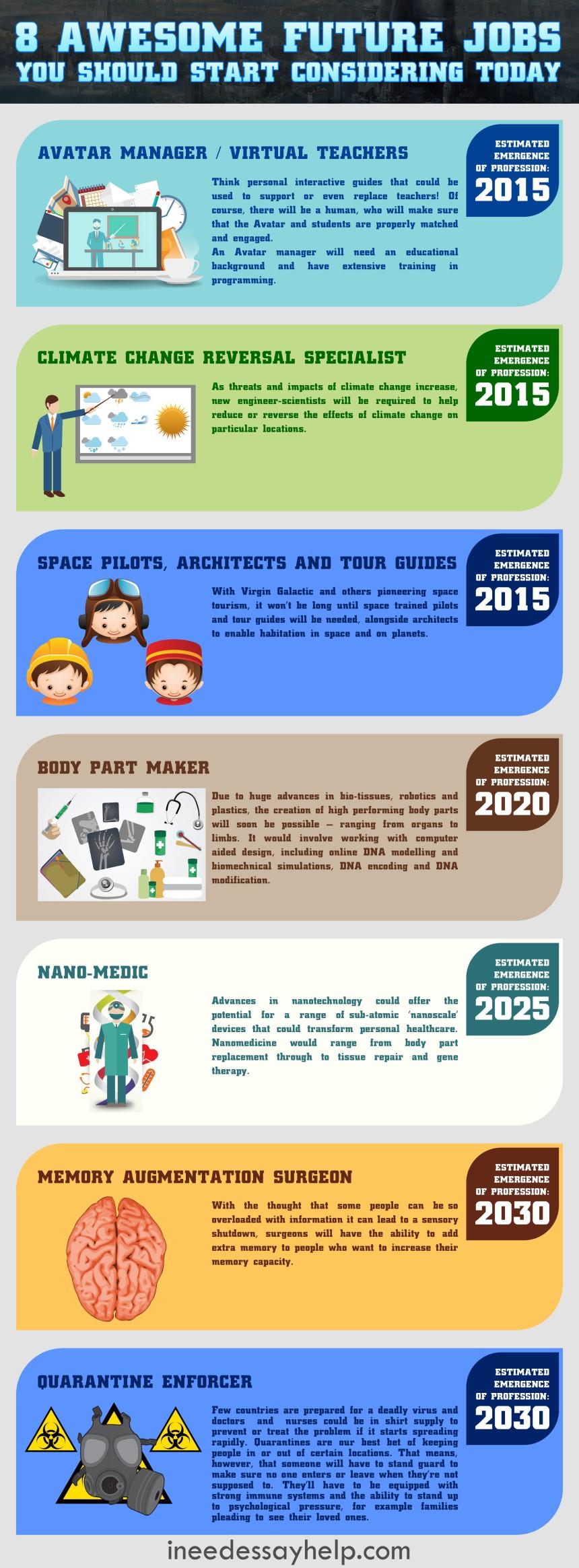 8 trabajos del futuro que podrías pensar en preparar