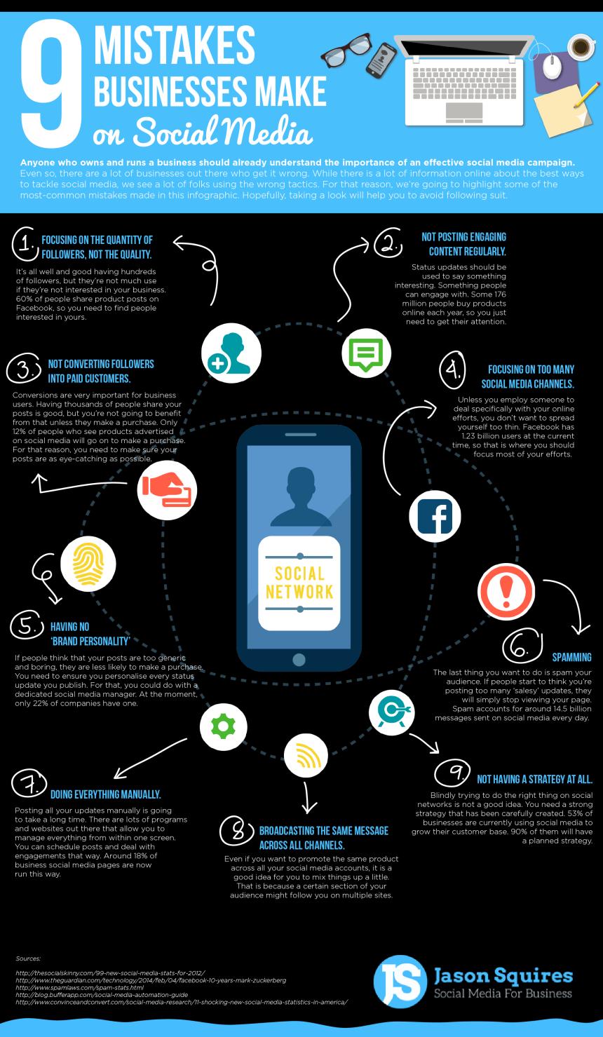 9 errores que más cometen las empresas en Redes Sociales