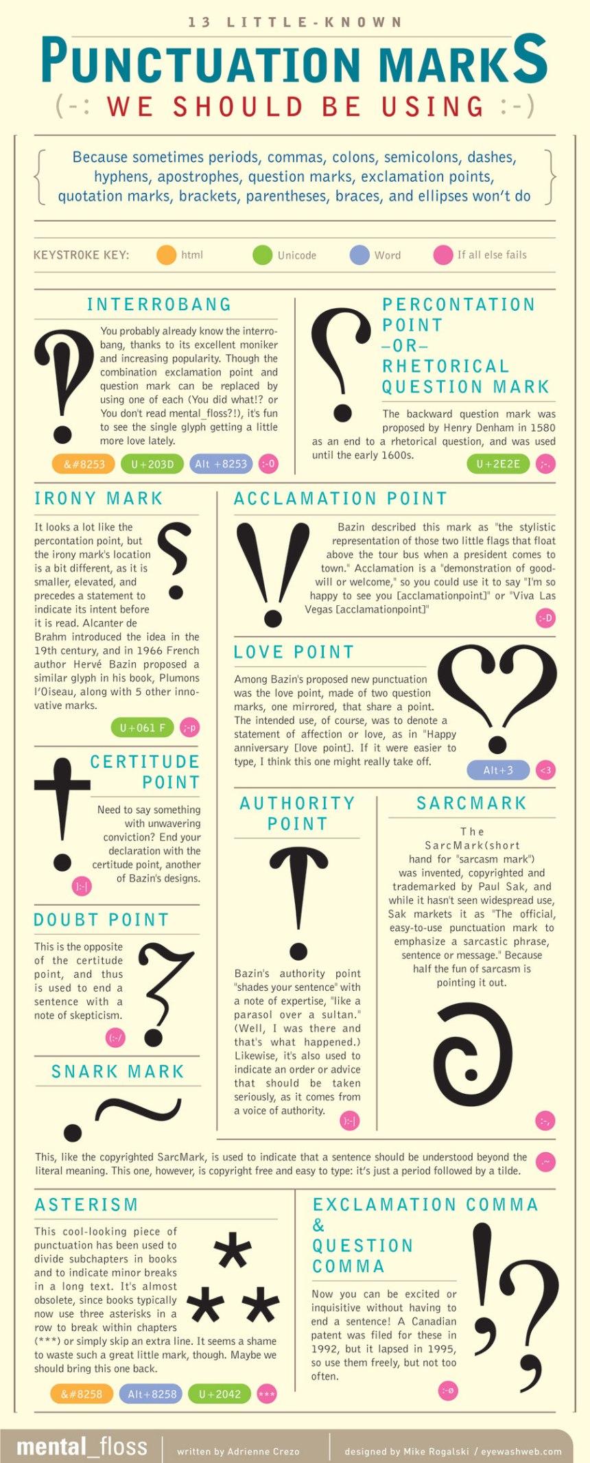 Aprende inglés: signos de puntuación poco usados