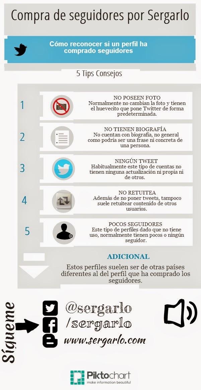 Cómo reconocer cuentas de Twitter que compran seguidores