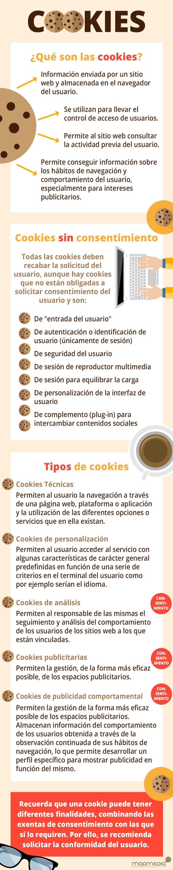 Todo lo que debes saber sobre las cookies