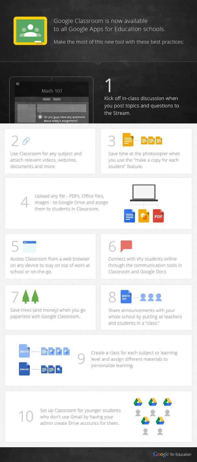 10 buenas prácticas con Google Classroom