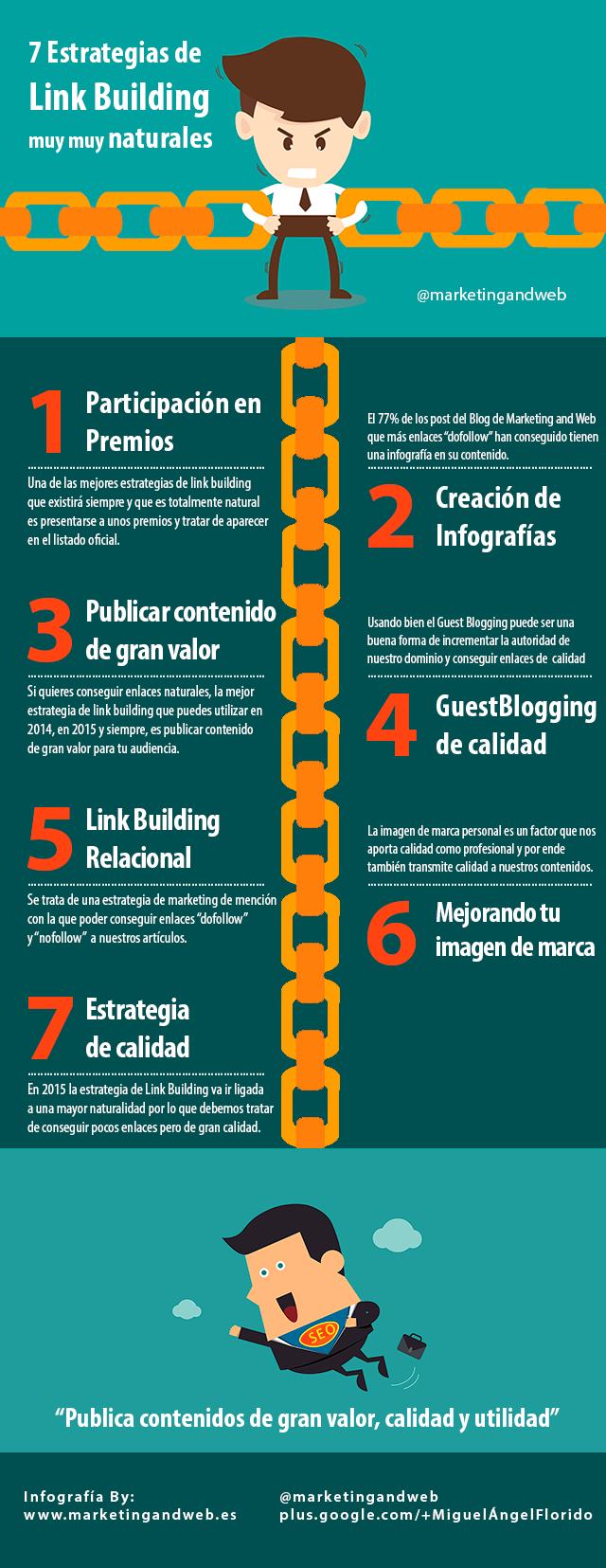 7 Estrategias de Link Building muy naturales