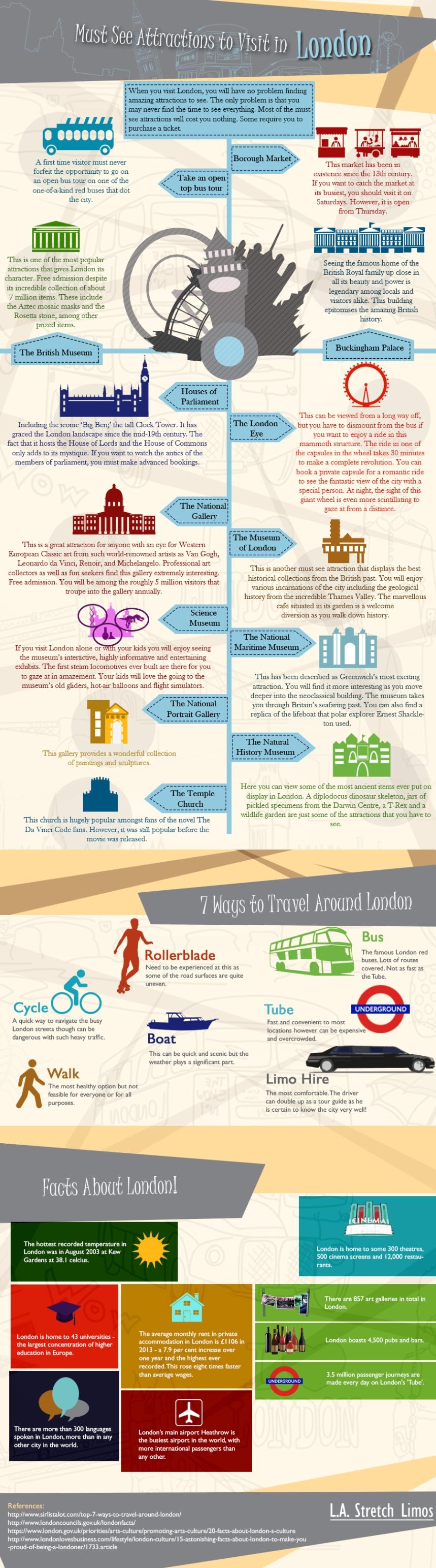 Cosas que debes visitar en Londres