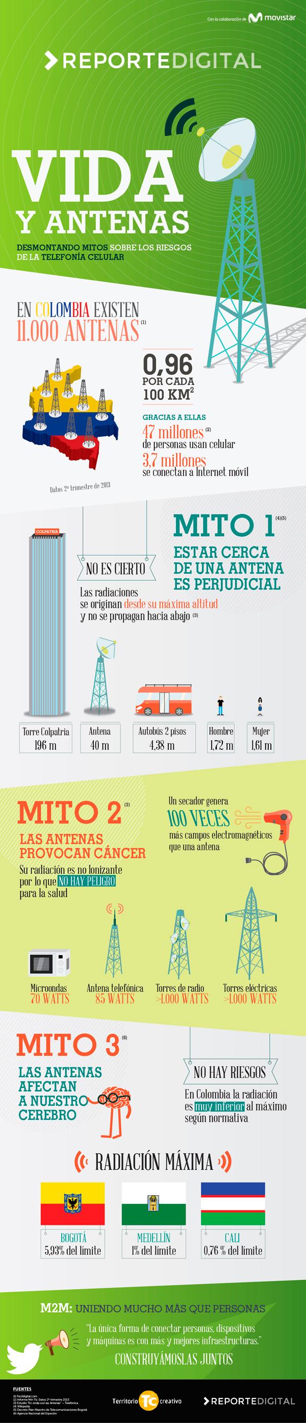 Mitos sobre la telefonía móvil