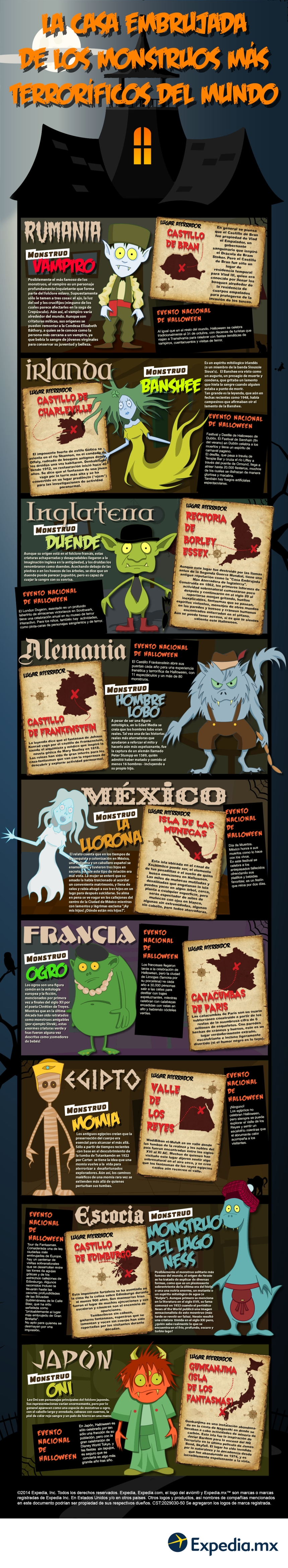 Cómo usar Monstruos en Marketing Turístico