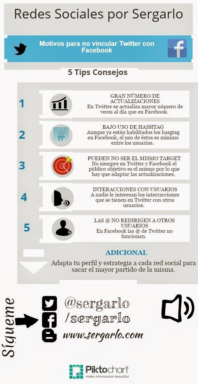 Motivos para no vincular Twitter con FaceBook