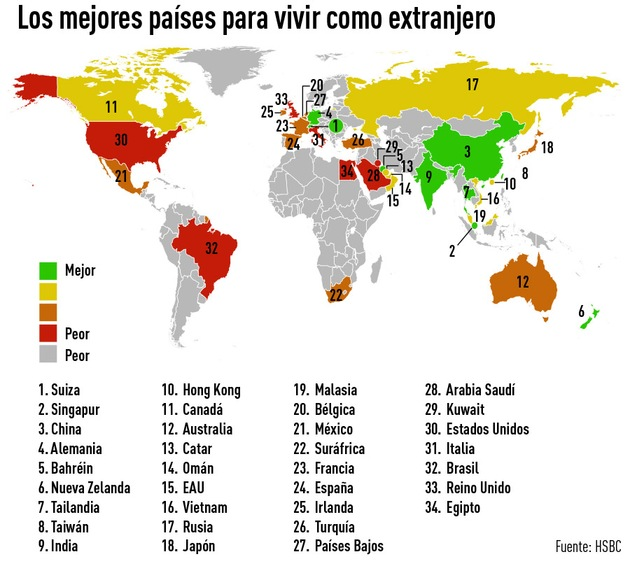 Países donde mejor se vive como extranjero
