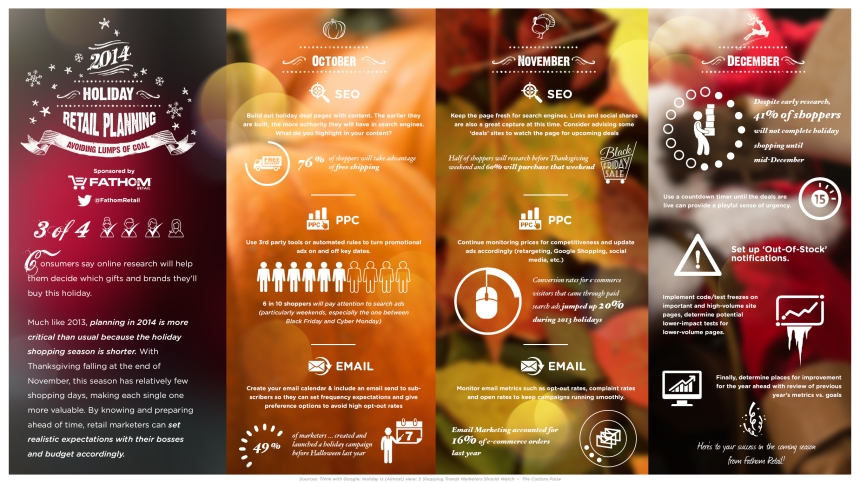 Preparate para Black Friday y Navidades