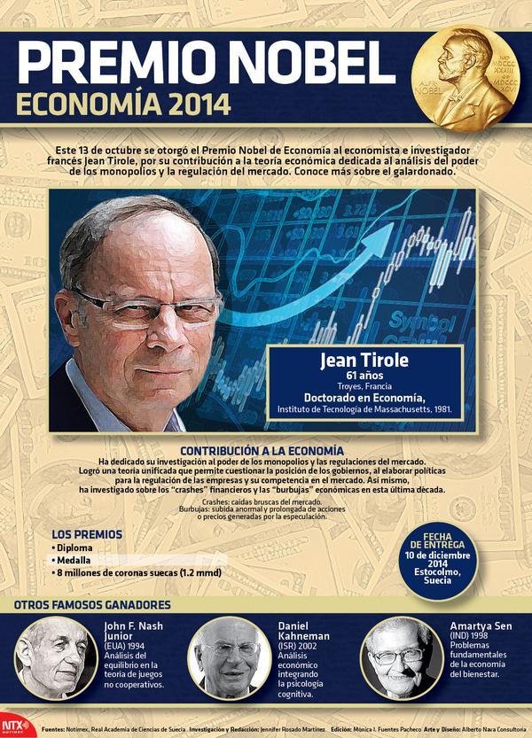 Premio Nobel del Economía 2014