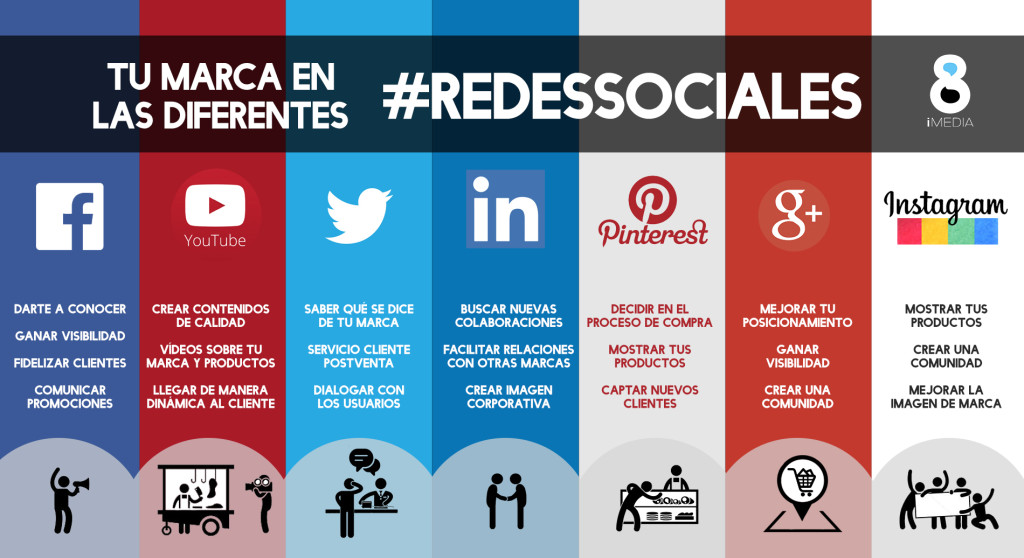 Pack Redes Sociales