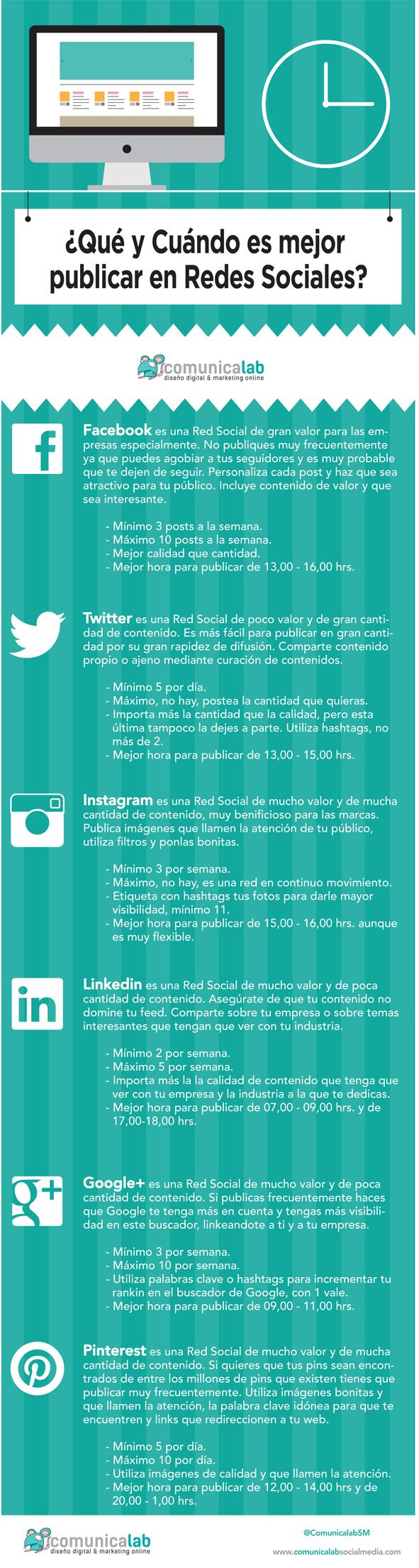 Qué y Cuándo es mejor publicar en Redes Sociales