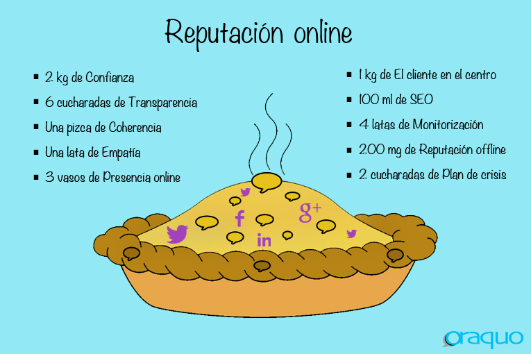 Los ingredientes de la reputación online