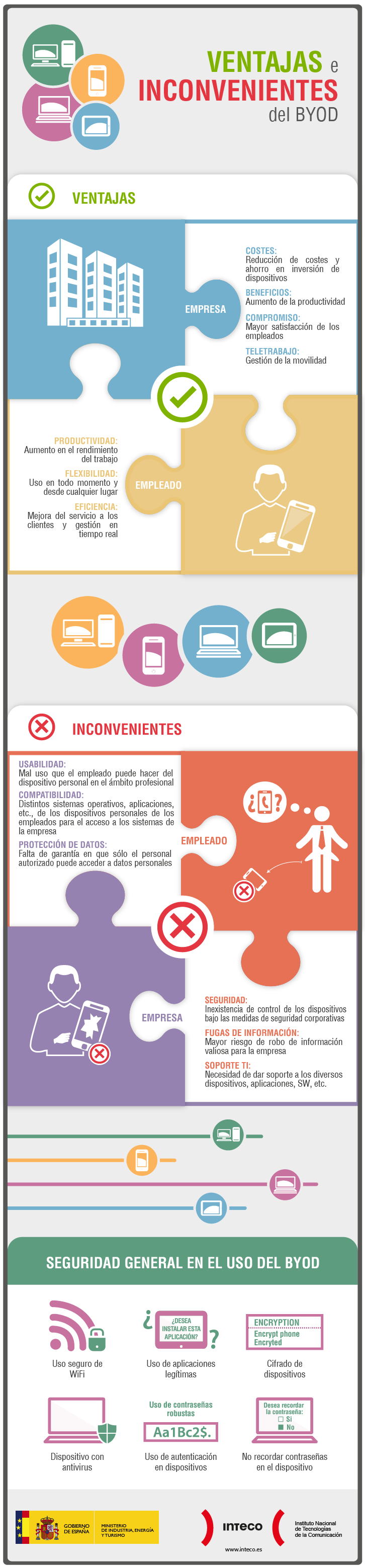 Ventajas e inconvenientes del BYOD