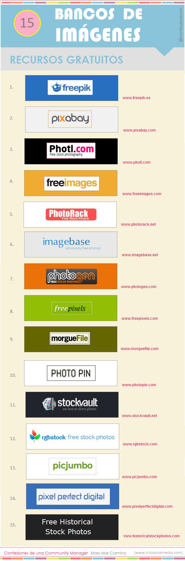 15 sitios de descargas gratuitas de imágenes