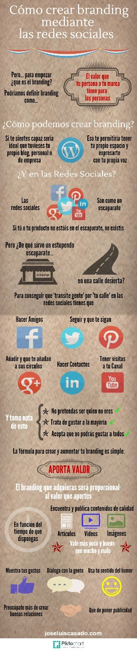 inforgafia-branding-redes-sociales