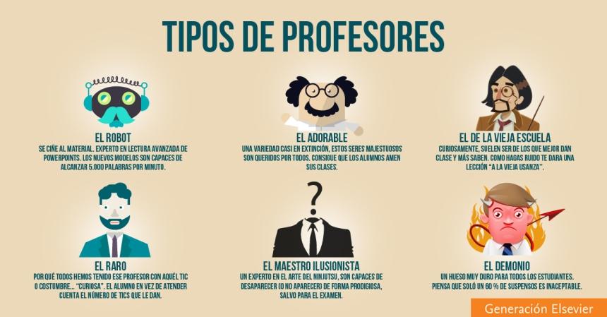 Tipos de profesores