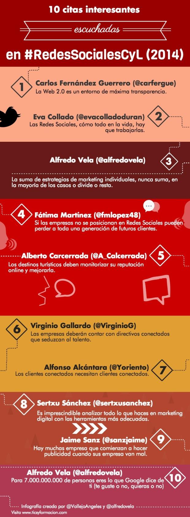 10 citas interesantes escuchadas en #RedesSociales#CyL 2014