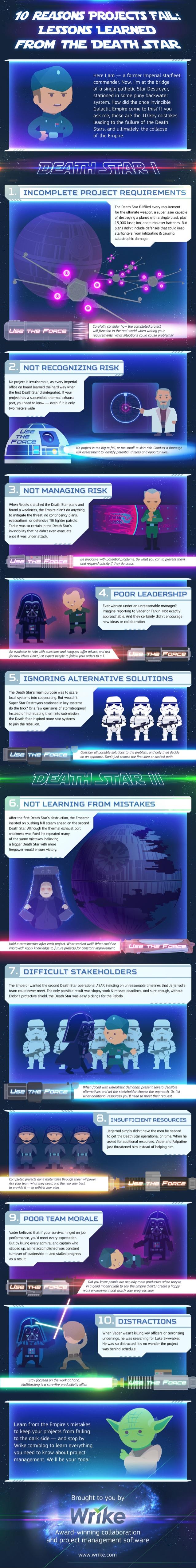 10 lecciones aprendidas de la Estrella de la Muerte sobre proyectos