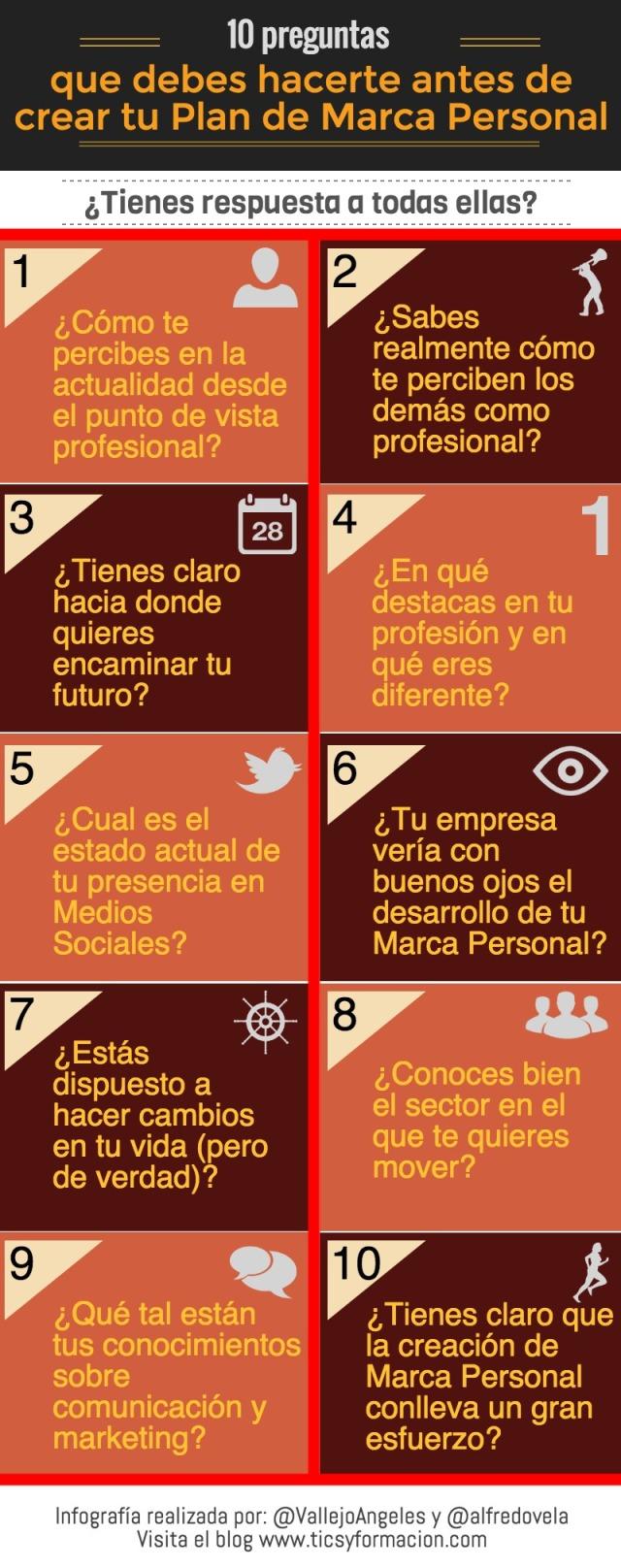 10 preguntas que debes hacerte antes de crear tu Plan de Marca Personal