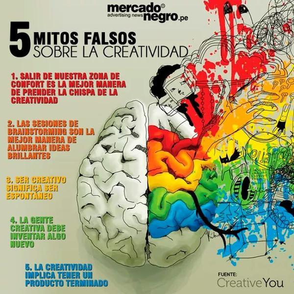 5 falsos mitos sobre la creatividad