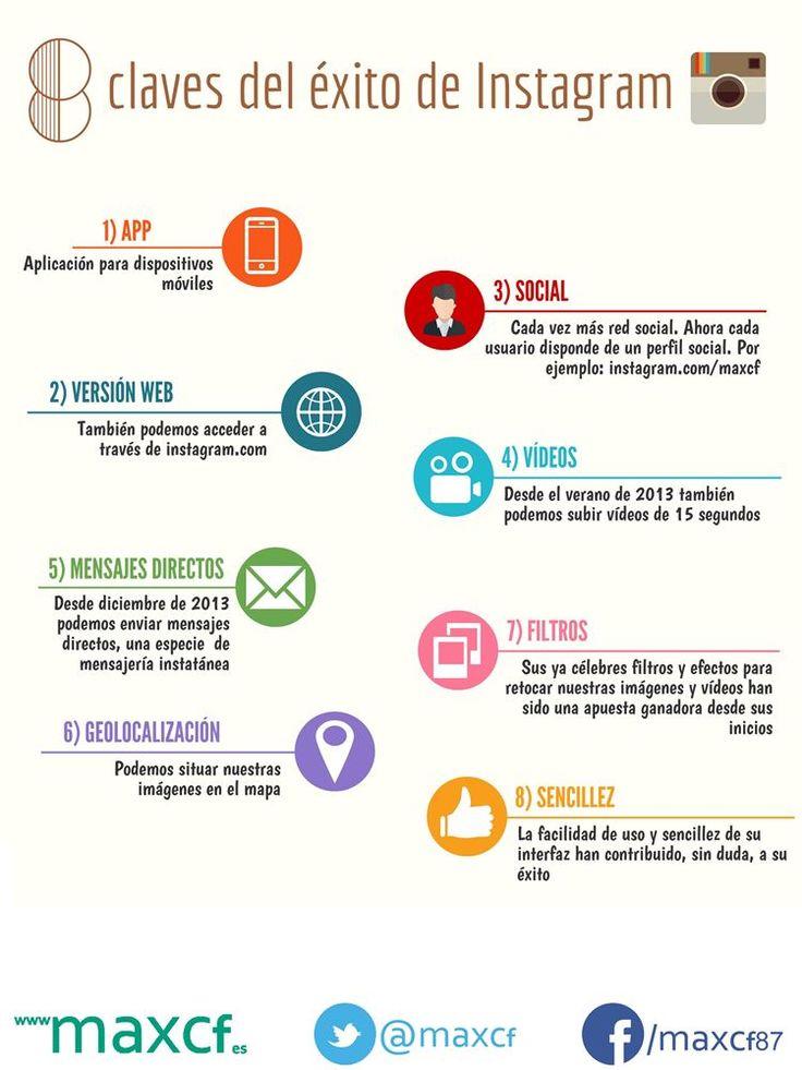 8 claves del éxito en Instagram