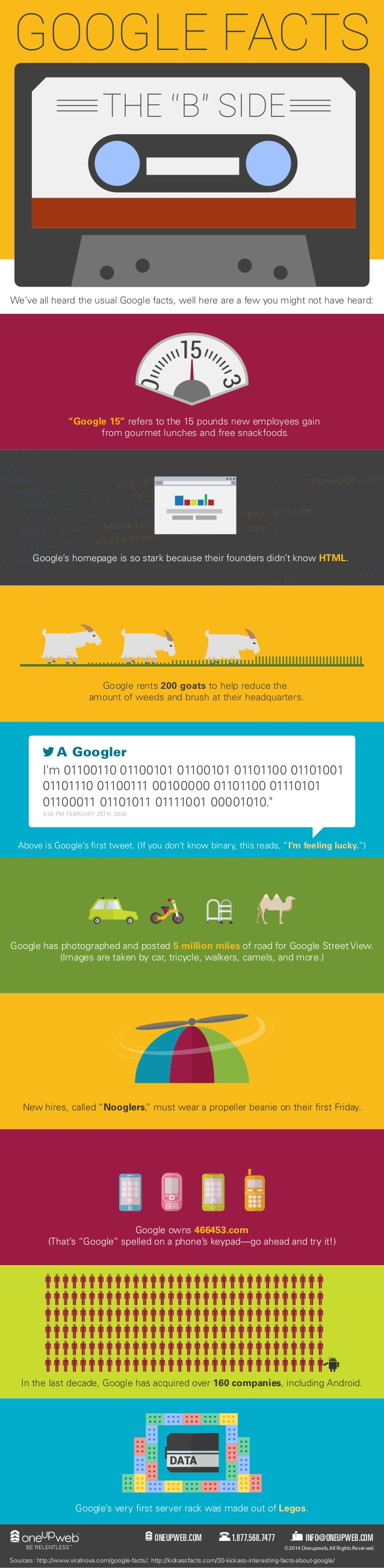 """Google: la cara """"B"""""""